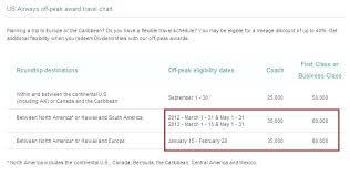 united airlines baggage fee united baggage receipt account number united airlines baggage
