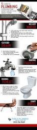 52 best plumbing images on pinterest plumbing bathroom ideas