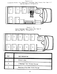 Typical Seating Height by Handbook For Purchasing A Small Transit Vehicle