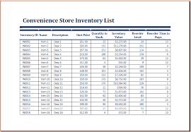 5 list of convenience stores procedure template sample