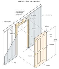Hanging Prehung Door Interior Installing A Prehung Door Jlc Online Doors Interiors
