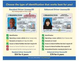 Washington department of licensing takes steps to comply with real