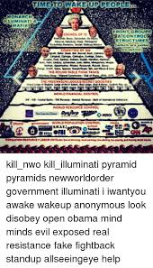 Text Message Meme 001 Wrong - a monarch illuminati council 001 front groups control structures