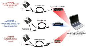 addonics product external msata ssd cfast card reader writer