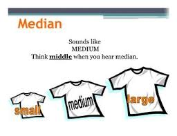 mean median mode and range lessons tes teach