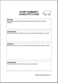 charlotte u0027s web comprehension questions for each chapter