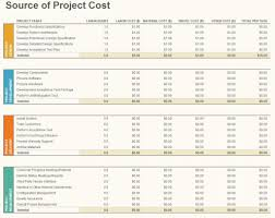 Free Download Budget Template Project Budget Templates Project Budget Template Free Download