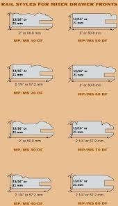 Kitchen Cabinet Door Profiles Cabinet Door Profiles Your Mdf Kitchen Cabinet Door Profiles