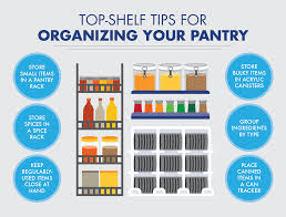 top shelf tips for organizing your pantry above u0026 beyondabove