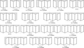 Closet Door Opening Size Stunning Bifold Door Opening Chart Ideas Ideas House
