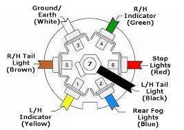 pj trailer wiring diagram trailer plug wire diagram 7 way 7 wire
