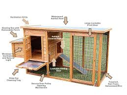 Free Do It Yourself Shed Building Plans by 25 Best Chicken Coop Plans Free Ideas On Pinterest Chicken Coop