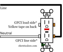 kitchen gfci wiring diagram on kitchen images free download