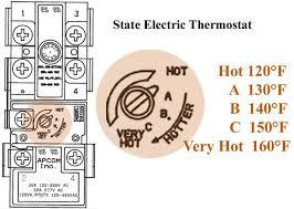 adjust thermostat on water heater