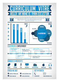 What Is An Infographic Resume Tips To Prepare Cv For Data Science Roles Professional Cv