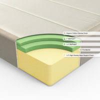 mattress black friday deals best black friday mattress deals 2016 direct to consumer