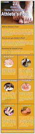 toenail fungus home remedies for better looking nails the 25 best toenail fungus medicine ideas on pinterest toenail