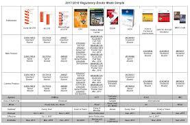 49 cfr hazardous materials table 49 cfr hazardous materials regulations from labelmaster