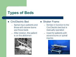 Stryker Frame Bed The Resident S Environment Ppt