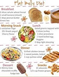 best 25 fat burning meal plan for women ideas on pinterest