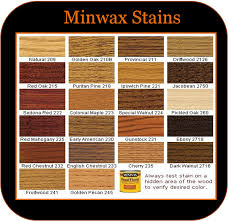 kitchen cabinet stain color chart interior u0026 exterior doors