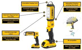 dewalt 20v area light dewalt 20v led hand held area light dcl050 workshop tools