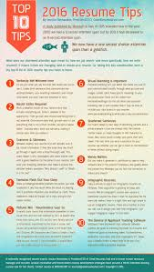 infographic 2016 resume tips top 10 resume tips for 2016 what