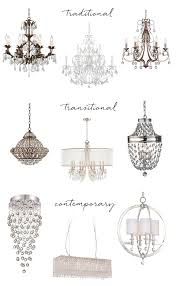 Types Of Chandeliers Styles Inspiring Styles Of Chandeliers Chandeliers Style
