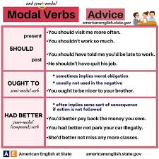 92 best modal verbs images on pinterest english grammar english