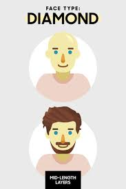 mens medium hairstyles diamond the best men s haircut for each face shape men s hair tips