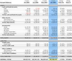 Rental Property Balance Sheet Template Personal Balance Sheet June 2007 99 506 1 33