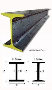 Residential Steel Beam Span Table by Top 25 Best Steel Beams Ideas On Pinterest Barra Bar Barn Loft