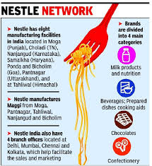 si e social nestl on behalf of consumers govt to sue nestle for damages india