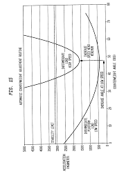 patent us20120294107 adjustable orbit imbalance compensating