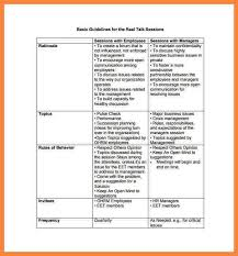 performance plan template 10 performance improvement plan