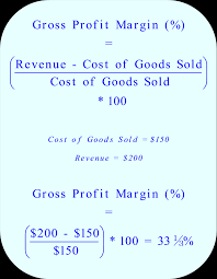 percentage calculator excel math percent profit and loss