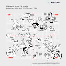 Meme Names And Faces - meme names and faces memeshappy
