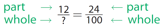 finding the whole given a part and a percent worksheet
