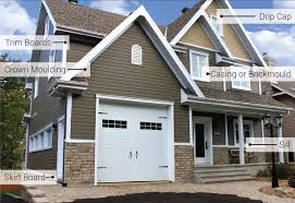 Trim Styles Atis Trim Your Windows And Doors