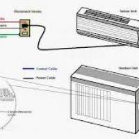 types of wiring in hindi yondo tech