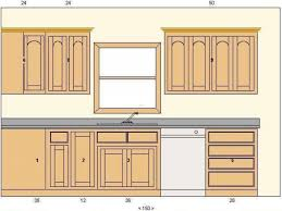 Standard Width Of Kitchen Cabinets by Ana White Gallery With How To Build Kitchen Cabinets Plans Images