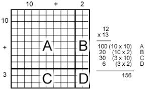 math 4 act 03 multi digit multiplication