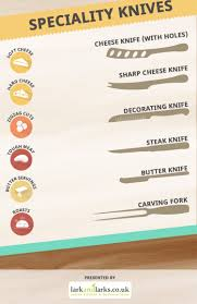 essential kitchen knives making the cut your guide to essential kitchen knives chef