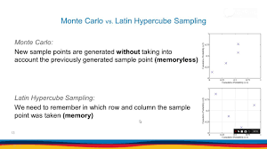random sampling tutorial 4 latin hypercube sampling youtube