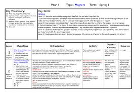 magnets by angelslf teaching resources tes