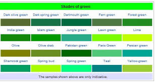 types of green color different color greens unique entertaining interests express