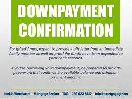 mortgage documents required for a mortgage approval
