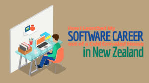 how i launched my software career out of a cold crowded house in