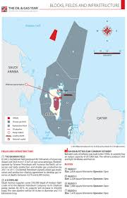 Bahrain Map Middle East by Blocks Fields And Infrastructure The Oil U0026 Gas Year