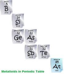 Periodic Table Metalloids Metals Nonmetals Metalloids Is Silicon A Metal Nonmetal Or